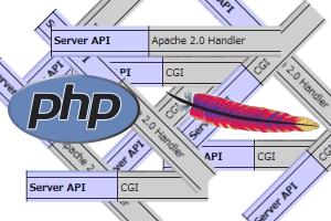 apache cgi module php