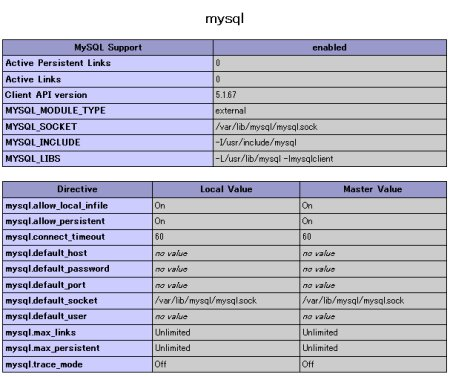 php info mysql ページ