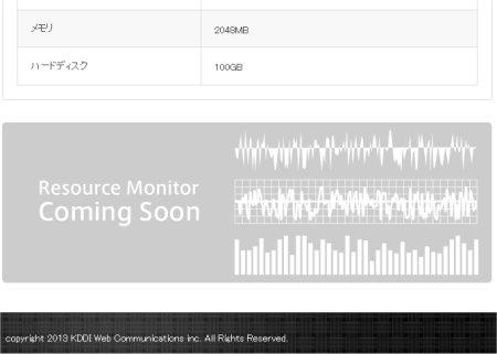 CloudCore VPSリソースモニター