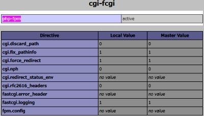 nginx-phpinfoの初期画面