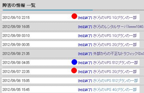 さくらのVPSの障害情報一覧