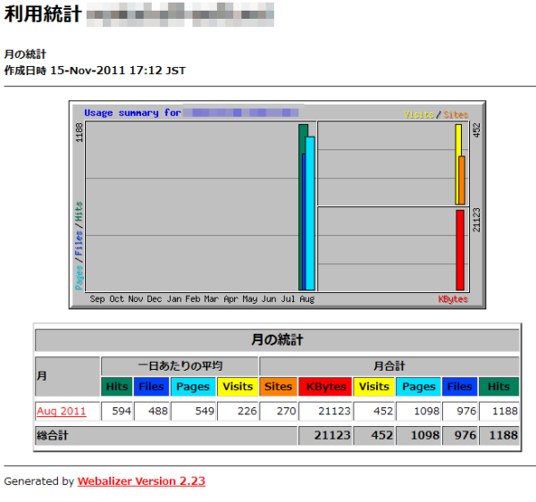 webalizer バージョン2.23