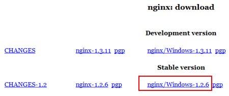 Nginx ダウンロード